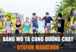 Cập nhật cung đường chạy tại Otofun Marathon 2019