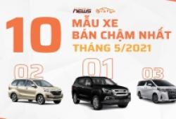 [Infographic] Top 10 xe bán chậm nhất tháng 5/2021